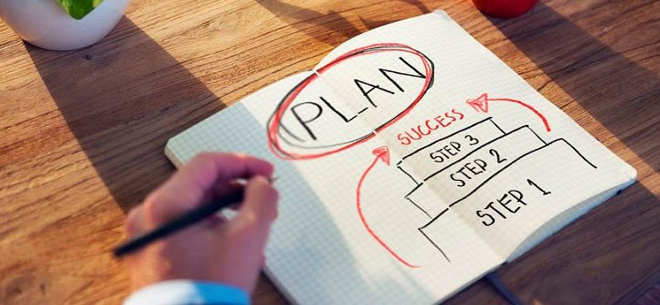 7 Habits for Business Success | AHEAD Human Resources